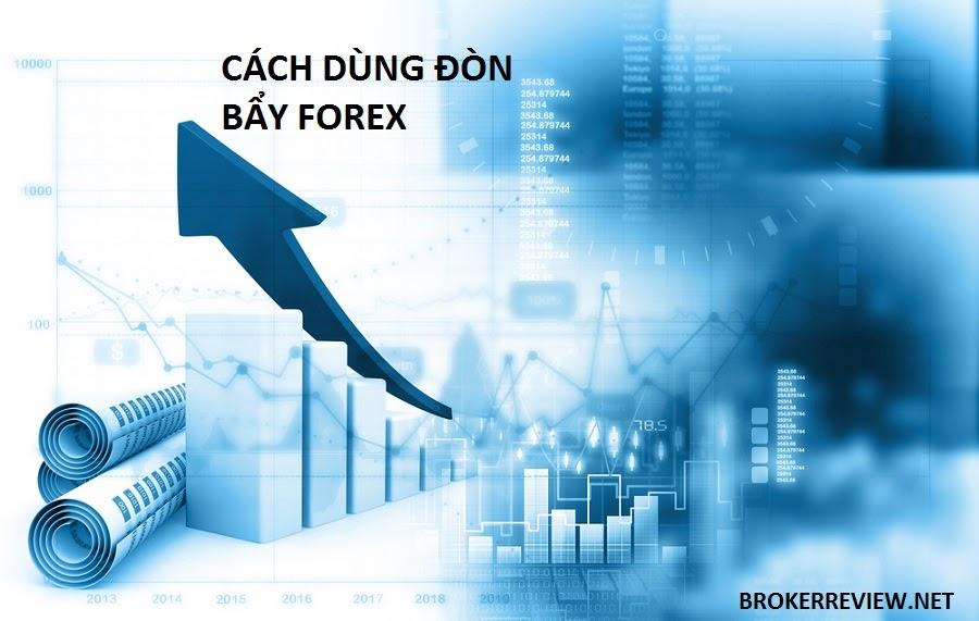 Chiến lược dùng đòn bẩy hiệu quả trong giao dịch Forex hiện nay